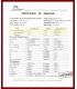 Ganoderma, Duanwood Red Reishi - 90 kps x 500 mg, extrakt 40 % polysacharidov